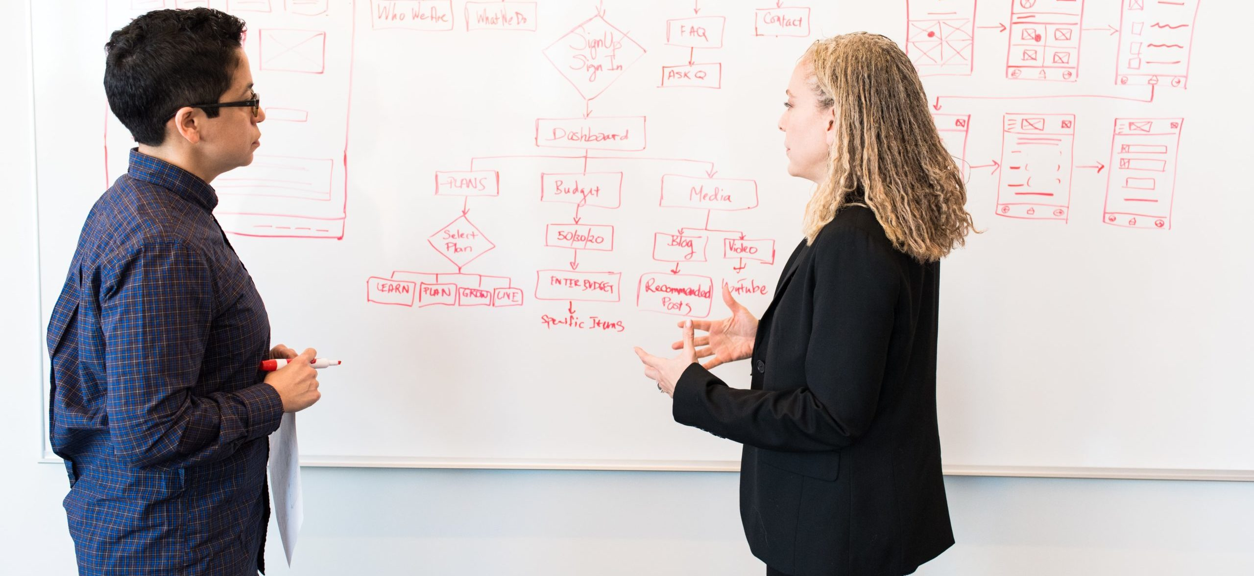 Colleagues working in front of a white board